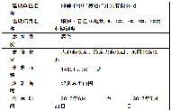 关于顺田•君邑1#、3#、5#、9#楼、2#商业楼调整项目的规划公示