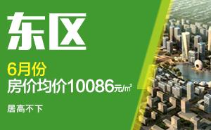 邯郸东区6月房价10086元/㎡! 东区房价为什么一直居高不下!