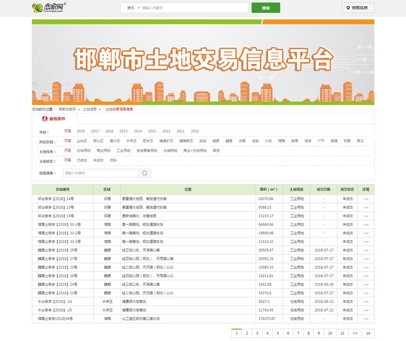 土地月報 | 6月邯鄲土地成交47宗共計2064.36畝 攬金22億!
