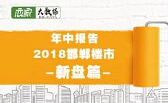 【年中报告】2018邯郸楼市大数据—新盘篇