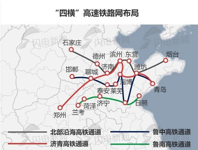 旅游高铁通道(济南-泰安-济宁曲阜-枣庄),京沪高铁通道(北京-天津