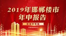2019年邯鄲樓市年中報告——區域發展篇