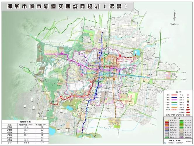 邯郸市城市轨道交通线网规划(远景)