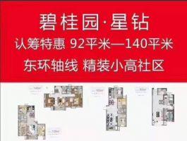 碧桂園邯山區傾力巨作新項目碧桂園星鉆90-140兩居到四居房貸計算器 分享
