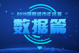 【戀家大數據】2019年邯鄲樓市年終報告之數據篇