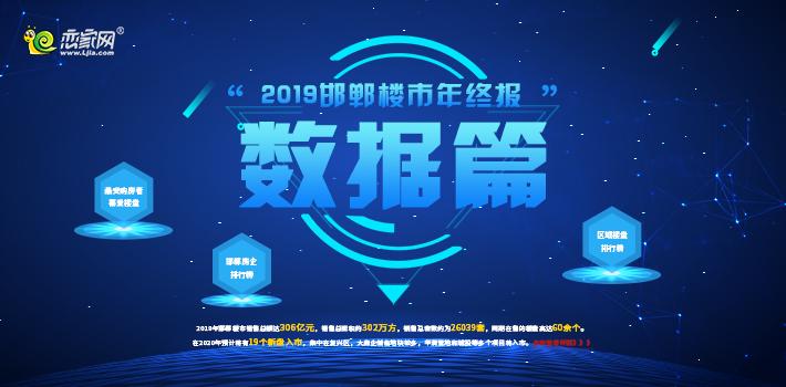 【恋家大数据】2019年邯郸楼市年终报告之数据篇