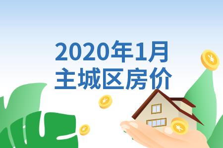 2020年1月份邯郸主城区房价9730元/㎡